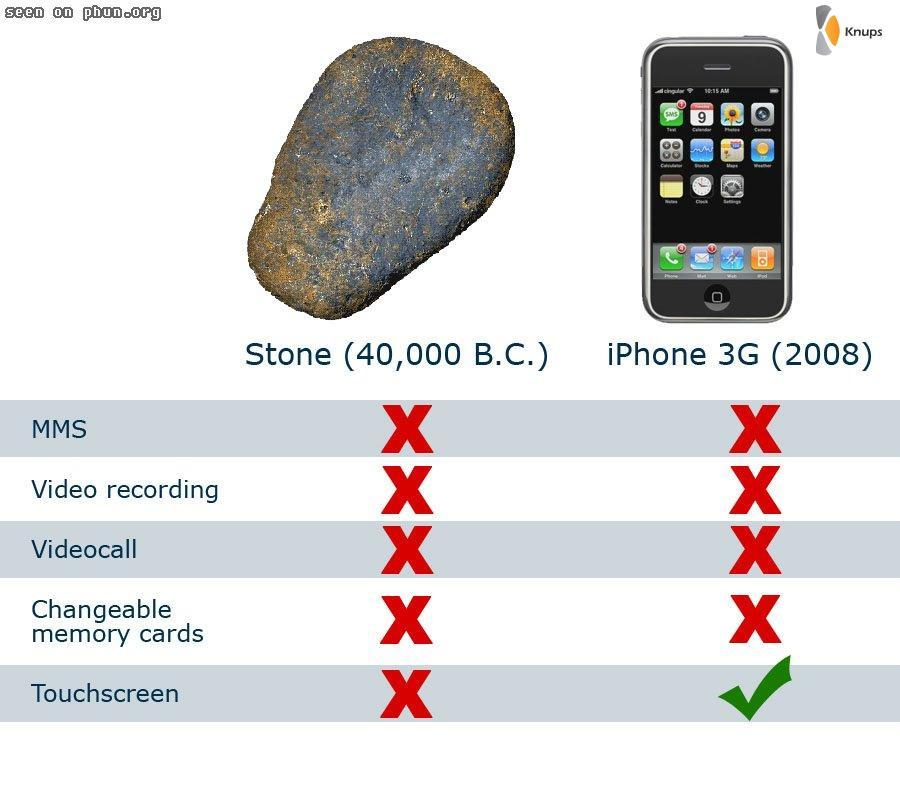 verschil tussen iphone en een steen